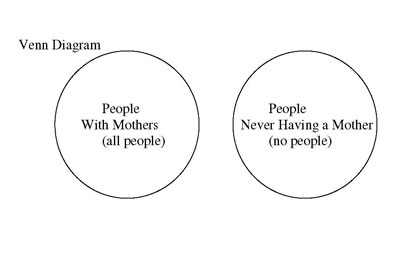 Venn-Diagram-mothers-E